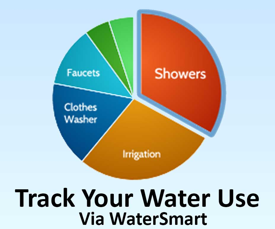 WaterSmart-square