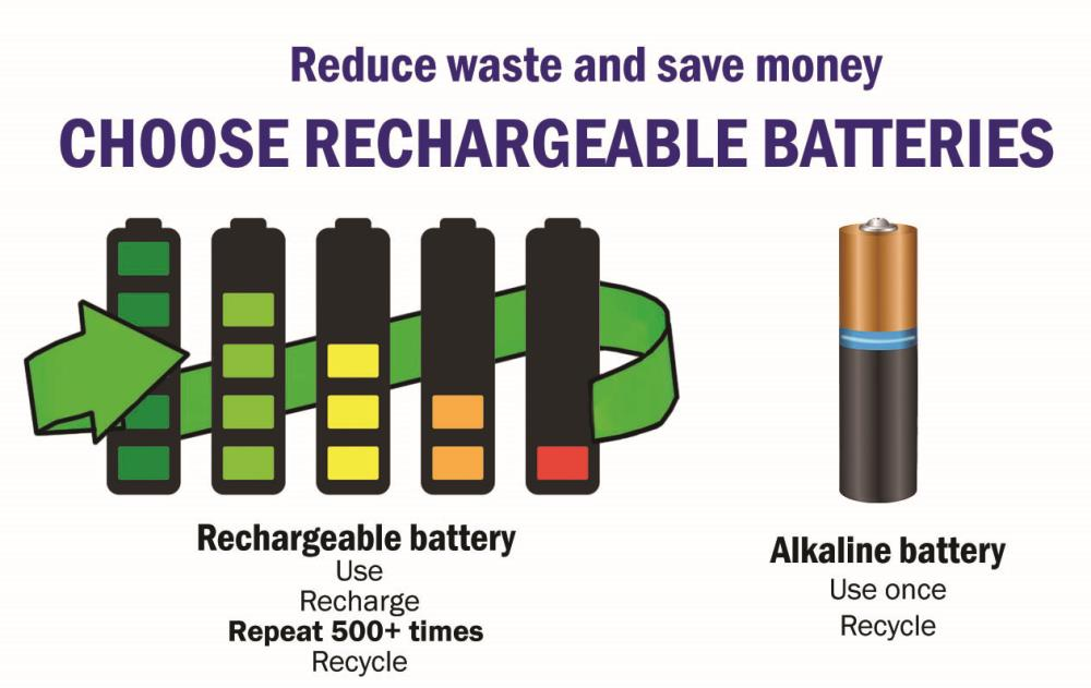 Choose rechargeable