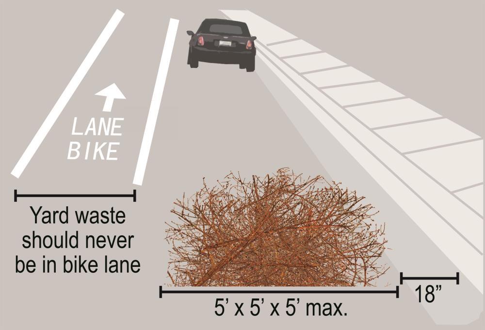 bike lane double-stripe
