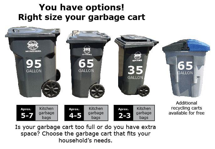 cart-sizes